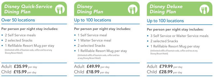 disney dining plan 2017 pdf
